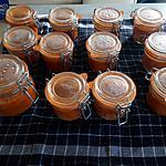 recette Sauce tomate en bocaux