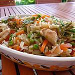 recette Wok de Porc