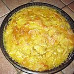 recette Tarte GINETTE