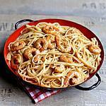 recette spagettis aux crevettes