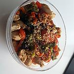 recette Poulet sauté aux légumes