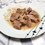 recette Filet mignon de porc au miel