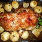 recette Cuisse de dinde rotie aux petits navets