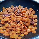 recette Wok de carottes aux épices