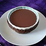 recette Sauce au chocolat express