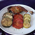 recette Cuisses de canard rôties