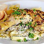 recette Cuisses de poulet cuites à basse température