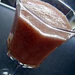 recette Jus de fraises