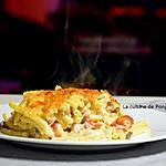 recette Macaroni au fromage, bacon et champignons