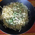 recette Tagliatelles au poulet et brocoli