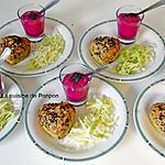 recette Muffin aux fanes de betteraves rouges