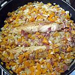 recette Emincés de poulet aux légumes d'automne