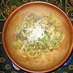 recette Orecchiette aux lardons