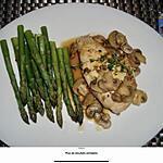 recette Poulet aux champignons, sauce au citron et au thym