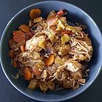 recette Légumes sautés au poulet