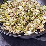 recette Chou chinois aux champignons et riz