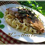 recette Poulet Frangelico