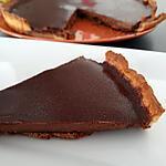 recette Tarte au chocolat noir