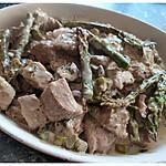 recette Veau cuisiné à la crème de moutarde, asperges vertes et champignons