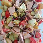 recette Salade de cervelas