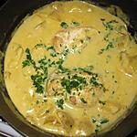 recette Blancs de poulet à la crème et moutarde de Dijon