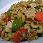 recette ~Macaroni chinois au poulet et au gingembre~