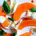 recette Salade melon-mozzarella