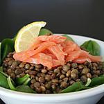 recette Salade de lentilles vertes citronée au saumon fumé