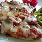 recette ~Côtelettes de porc parmigiana~