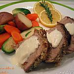 recette Filet de porc croustillant à la noix de coco
