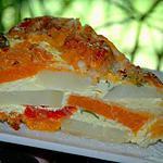 recette Frittata de légumes et féculents