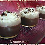 recette Duo de mousses choco-poire en verrine