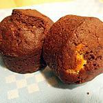 Triple chocolate fudge muffins