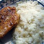 recette Blancs de poulet sautés au rhum