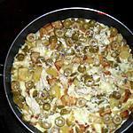 recette gratin de poulet et olives