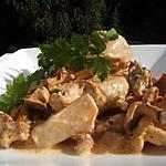 recette Filet de poulet à la crème et aux champignons sylvestre