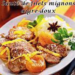 recette Sauté de filets mignons aigre-doux