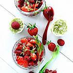 recette Salade de fruits rouges à la verveine et au citron vert