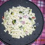 recette pâtes aux courgettes, sauce crémeuse