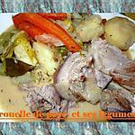 recette rouelle de porc et ses légumes