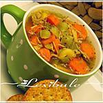 recette Soupe au poulet et nouilles