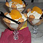 recette CHARLOTTES AUX PECHES