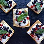recette Tartelettes aux fruits rouges