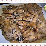 recette Râbles de lapin aux truffes