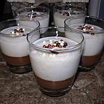 recette Crème choco bananes