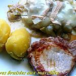 recette Endives braisées aux maroilles