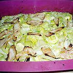 recette courgette a la cancollotte