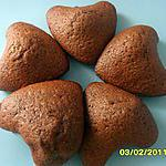 recette Petits gâteaux au cacao
