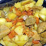 recette Civet de Porc A La Bière