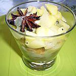 recette Coupes de fruits au chocolat